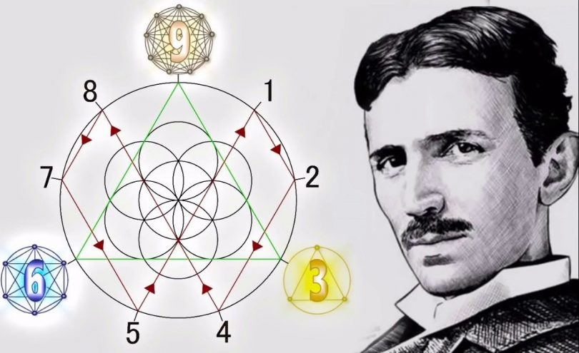 How long-lost Nikola Tesla drawings reveal a map to multiplication